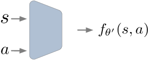 Figure 1 for Offline Reinforcement Learning as Anti-Exploration