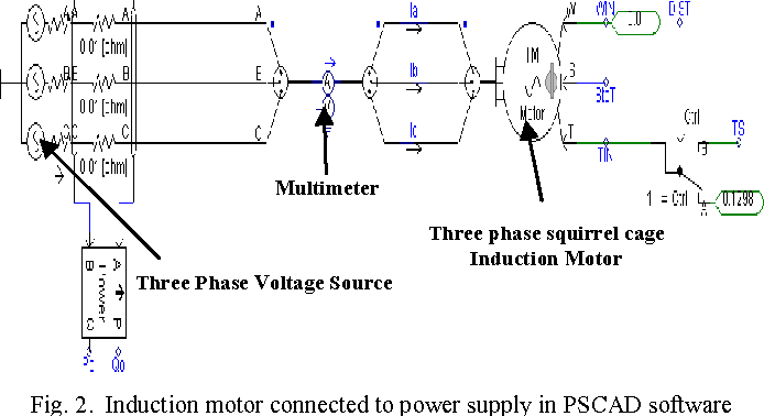 Figure 2 from Induction motor fault detection and diagnosis by