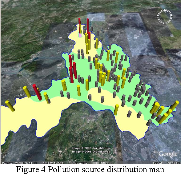 Figure 4 from Study of Polluted Area Mapping System Based on