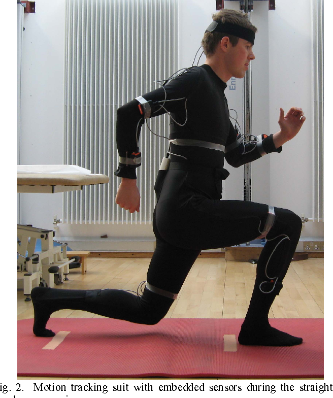 Figure 2 from Development of a wearable motion capture suit and