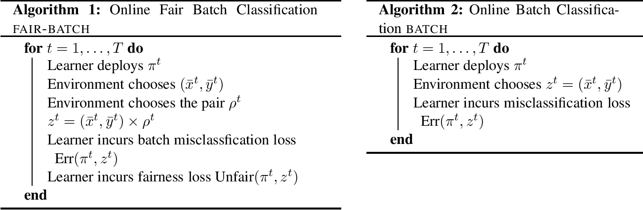 Figure 1 for Metric-Free Individual Fairness in Online Learning