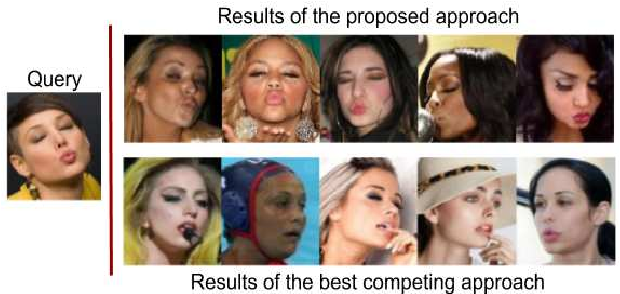 Figure 1 for A Compact Embedding for Facial Expression Similarity
