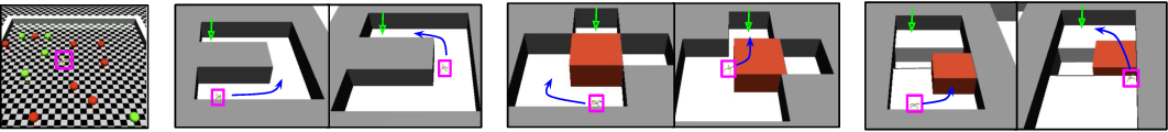 Figure 1 for Data-Efficient Hierarchical Reinforcement Learning