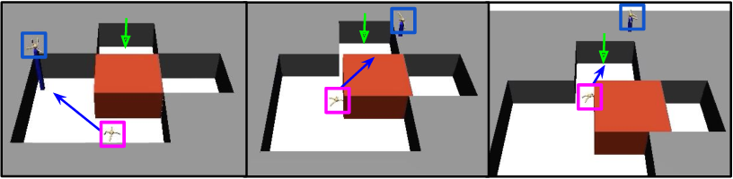 Figure 4 for Data-Efficient Hierarchical Reinforcement Learning