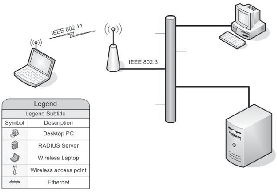 PDF] SECURITY COST OF IEEE 802 11 WIRELESS LAN - Semantic