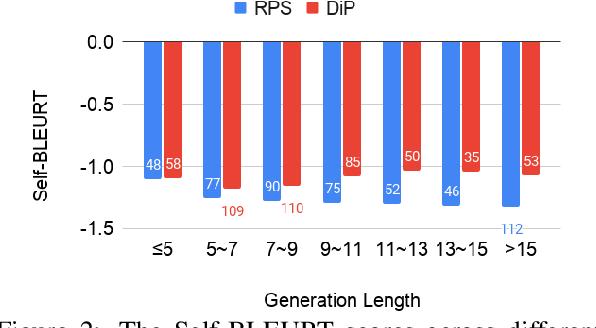 Figure 4 for Toward Diverse Precondition Generation