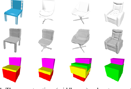 Figure 3 for D$^2$IM-Net: Learning Detail Disentangled Implicit Fields from Single Images