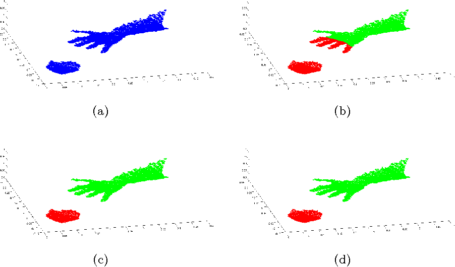 Figure 4 from 3-D Hand Pose Estimation from Kinect's Point Cloud