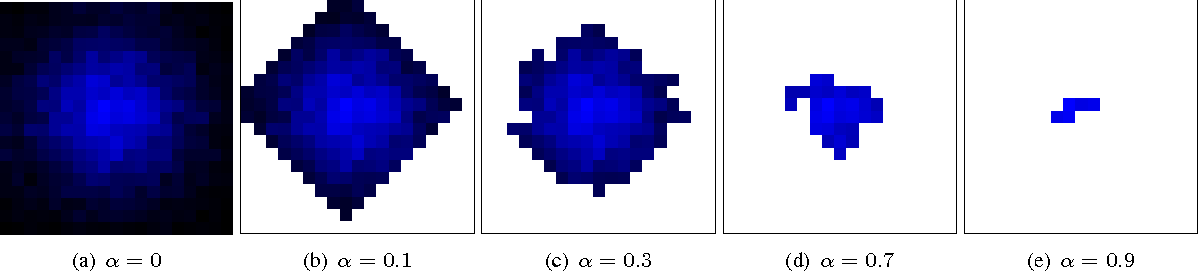 Figure 3 for Density-Based Region Search with Arbitrary Shape for Object Localization