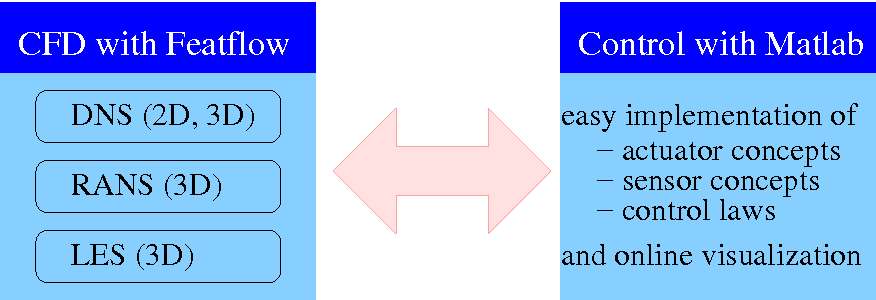 Top Five 2d Cfd Matlab - Fullservicecircus