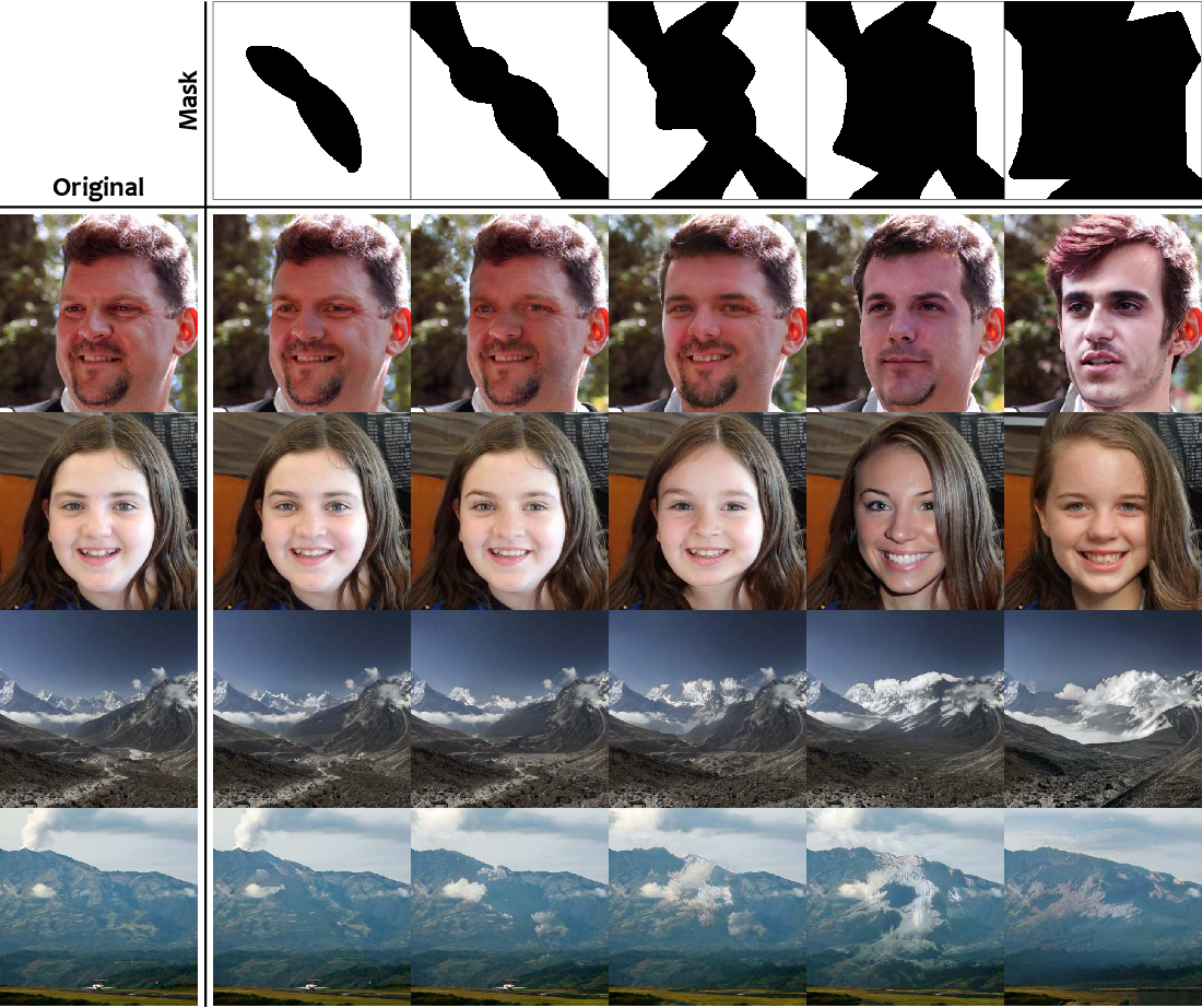 Figure 1 for Large Scale Image Completion via Co-Modulated Generative Adversarial Networks