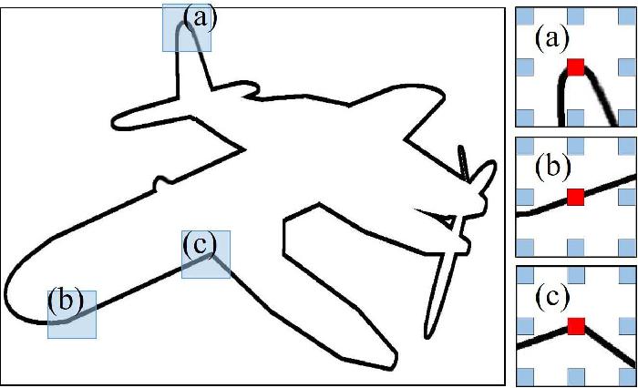 Figure 3 for VoxSegNet: Volumetric CNNs for Semantic Part Segmentation of 3D Shapes