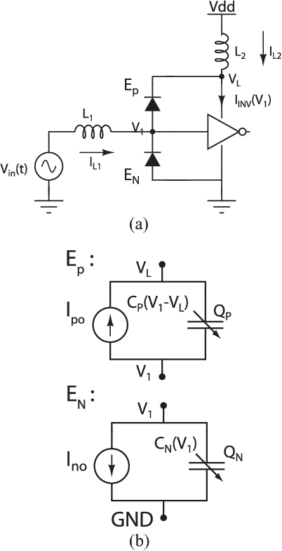 Figure 8 From Chaotic Oscillations In A Cmos Inverter Coupled With
