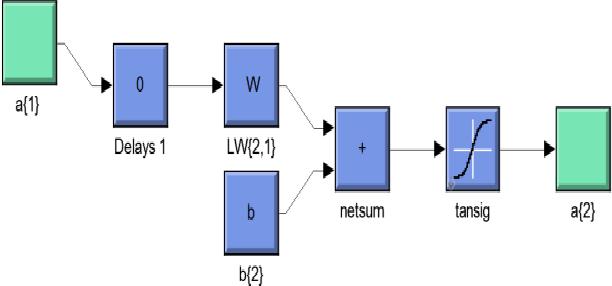 figure 2.7
