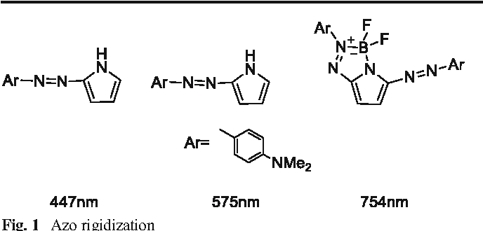 Figure 1 from Red Emitting Coumarin—Azo Dyes : Synthesis