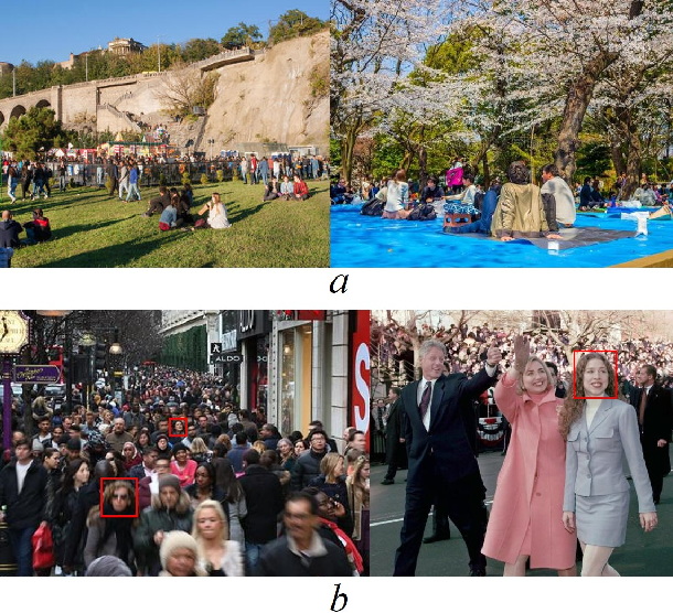Figure 1 for Scale-Aware Network with Regional and Semantic Attentions for Crowd Counting under Cluttered Background