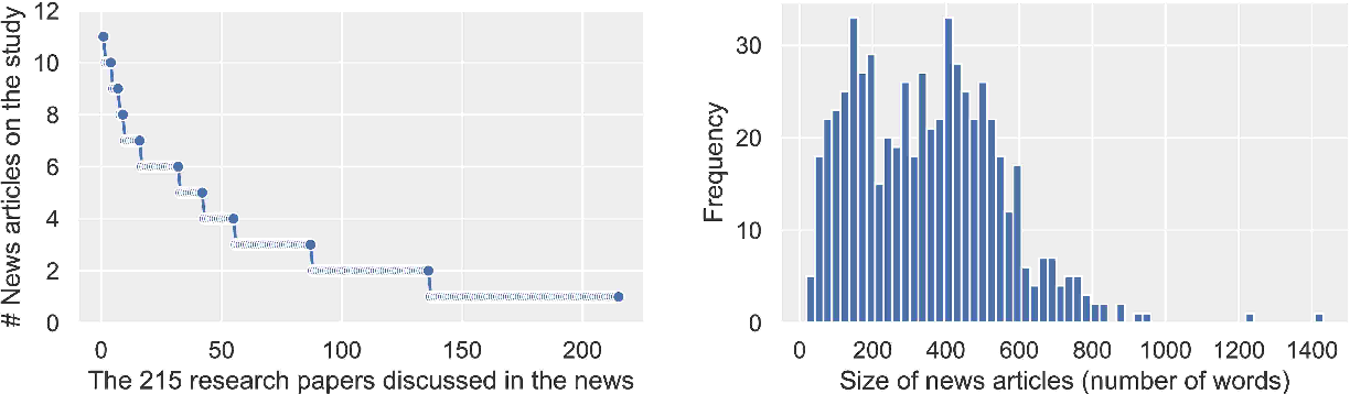 Figure 1 for Linking Health News to Research Literature