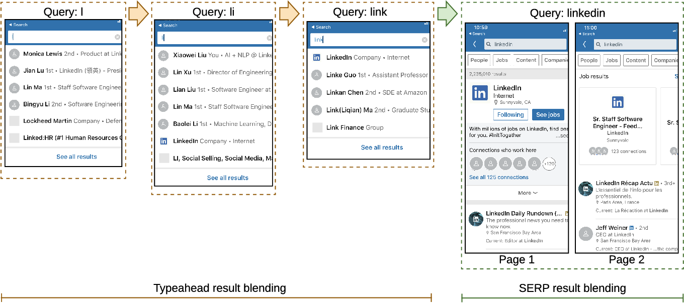Figure 1 for Deep Search Query Intent Understanding