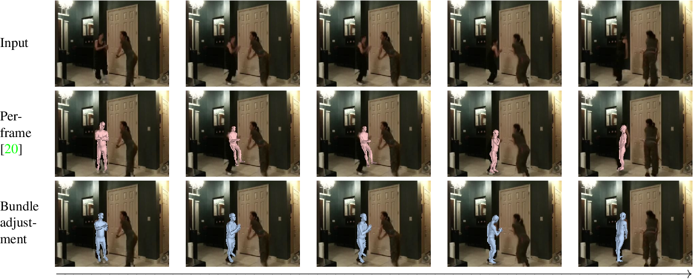 Figure 1 for Exploiting temporal context for 3D human pose estimation in the wild