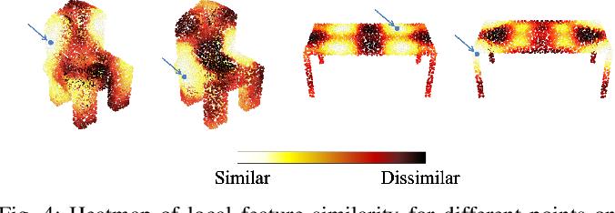 Figure 4 for CORSAIR: Convolutional Object Retrieval and Symmetry-AIded Registration