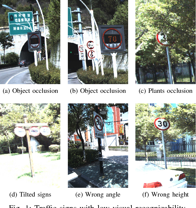 Figure 1 for Traffic Sign Timely Visual Recognizability Evaluation Based on 3D Measurable Point Clouds