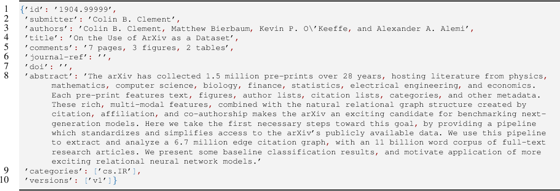 Figure 1 for On the Use of ArXiv as a Dataset