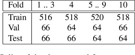 Figure 2 for Associative Embedding for Game-Agnostic Team Discrimination