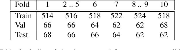 Figure 3 for Associative Embedding for Game-Agnostic Team Discrimination