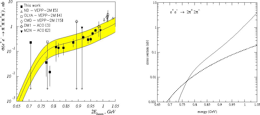Figure 7 Comparison Of Data 16 Left And Predictions