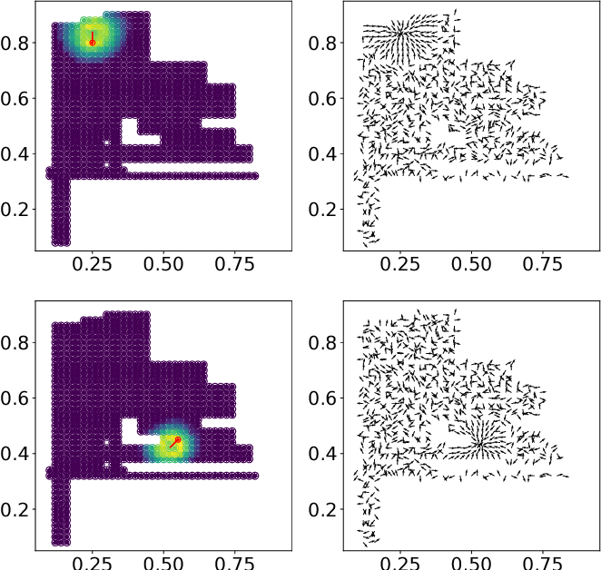 Figure 4 for Being curious about the answers to questions: novelty search with learned attention