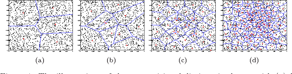 Figure 1 for Inner Product Similarity Search using Compositional Codes