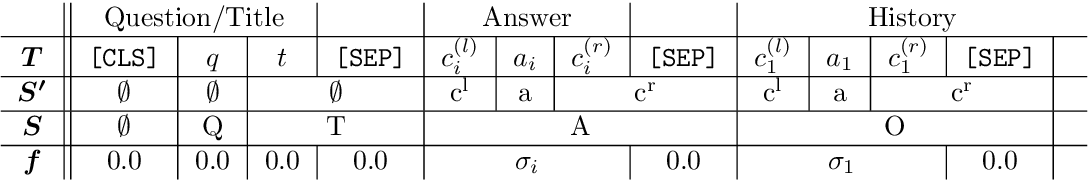Figure 3 for Meta Answering for Machine Reading