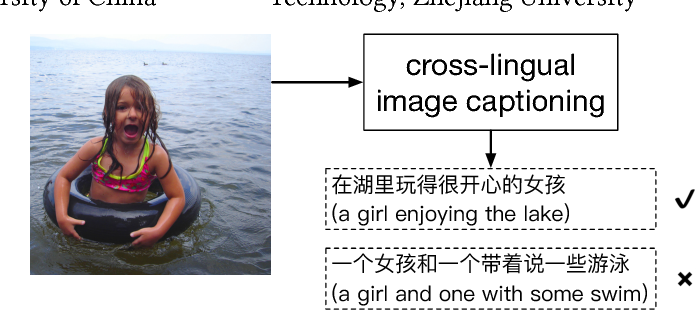 Figure 1 for Fluency-Guided Cross-Lingual Image Captioning