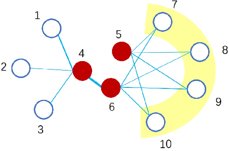 Figure 2 for Multi-View Spectral Clustering with High-Order Optimal Neighborhood Laplacian Matrix