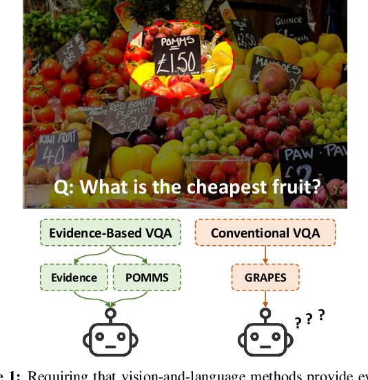 Figure 1 for On the General Value of Evidence, and Bilingual Scene-Text Visual Question Answering