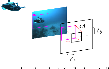 Figure 4 for Underwater Multi-Robot Convoying using Visual Tracking by Detection