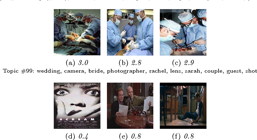 Figure 2 for Labeling Topics with Images using Neural Networks