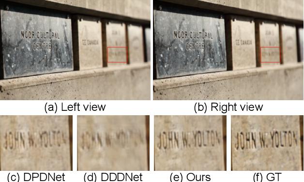 Figure 1 for BaMBNet: A Blur-aware Multi-branch Network for Defocus Deblurring