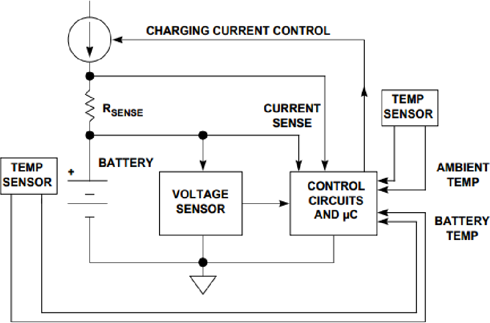 PDF] Development of time delay voltage control for lead acid battery