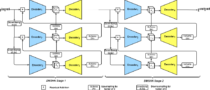 Figure 1 for DSRN: an Efficient Deep Network for Image Relighting