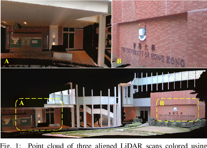 Figure 1 for Pixel-level Extrinsic Self Calibration of High Resolution LiDAR and Camera in Targetless Environments