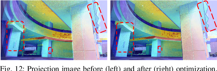 Figure 3 for Pixel-level Extrinsic Self Calibration of High Resolution LiDAR and Camera in Targetless Environments