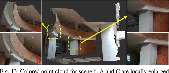 Figure 4 for Pixel-level Extrinsic Self Calibration of High Resolution LiDAR and Camera in Targetless Environments