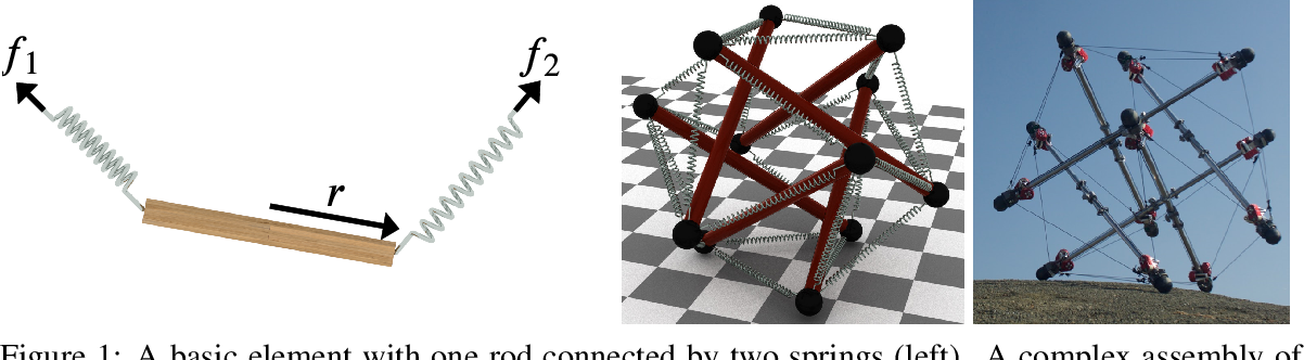 Figure 1 for A First Principles Approach for Data-Efficient System Identification of Spring-Rod Systems via Differentiable Physics Engines