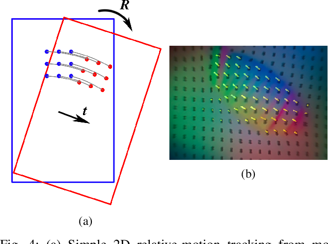 Figure 4 for Extrinsic Contact Sensing with Relative-Motion Tracking from Distributed Tactile Measurements