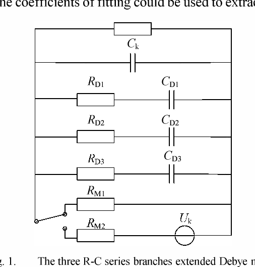 Studies of the polarizationdepolarization current characteristics figure 1 greentooth Image collections