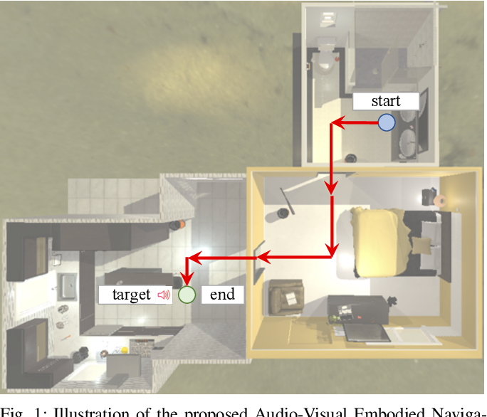 Figure 1 for Look, Listen, and Act: Towards Audio-Visual Embodied Navigation