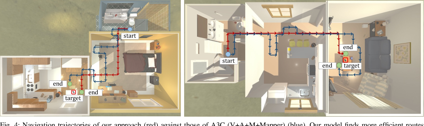 Figure 4 for Look, Listen, and Act: Towards Audio-Visual Embodied Navigation