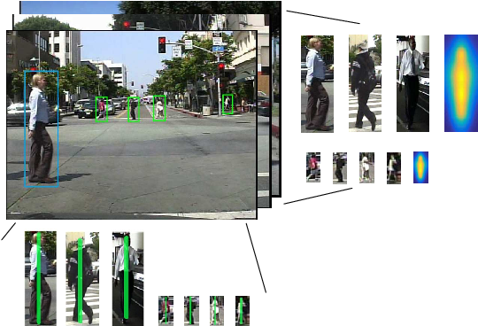 Figure 1 for Small-scale Pedestrian Detection Based on Somatic Topology Localization and Temporal Feature Aggregation