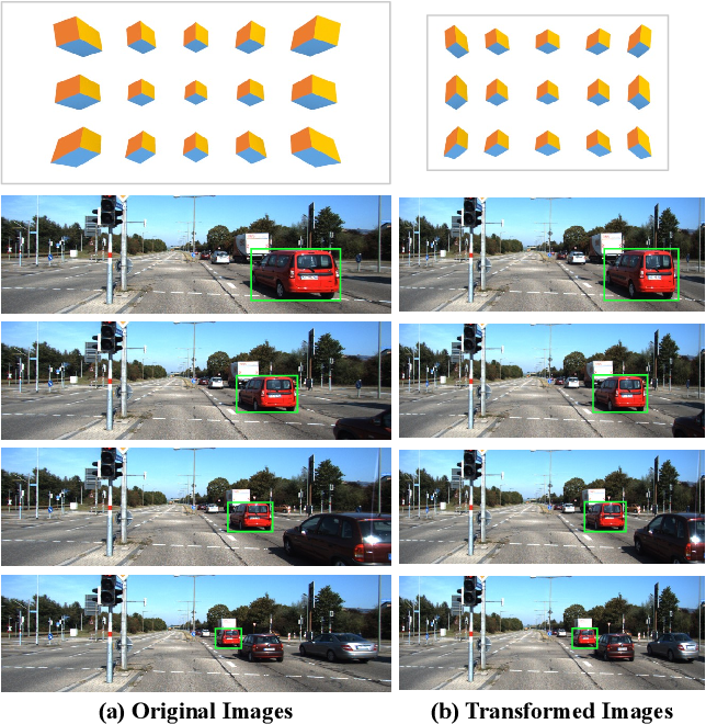 Figure 1 for PIT: Position-Invariant Transform for Cross-FoV Domain Adaptation